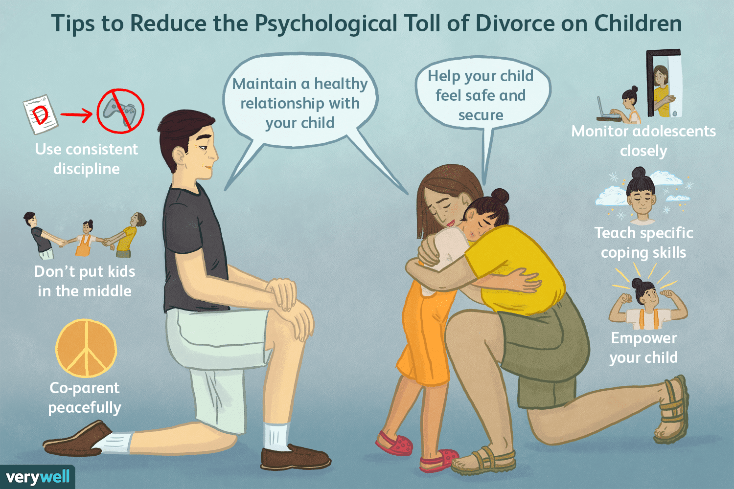 psychological-effects-of-divorce-on-kids-4140170-ca194df0da7d41cd923ea366f83b6433